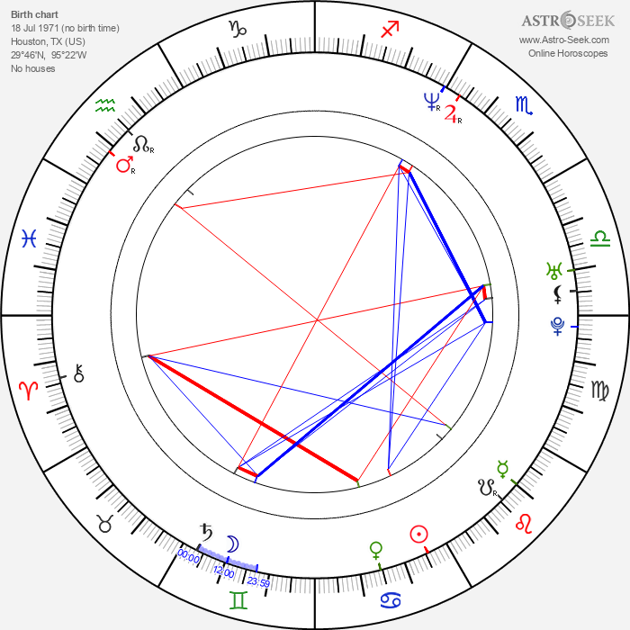 Holt Boggs - Astrology Natal Birth Chart