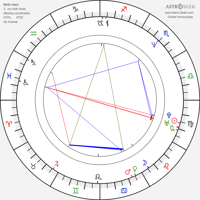 Holt McCallany - Astrology Natal Birth Chart