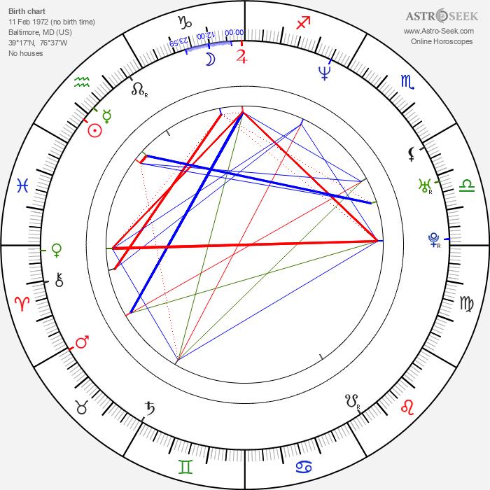 Holter Graham - Astrology Natal Birth Chart