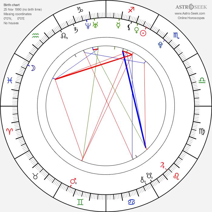 Hong Joo Hyun - Astrology Natal Birth Chart