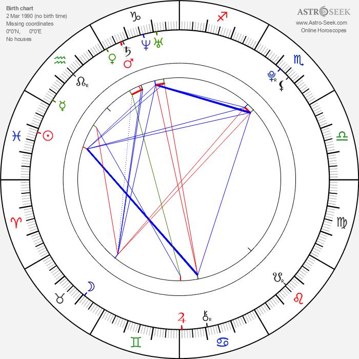 Hong-ki Lee - Astrology Natal Birth Chart