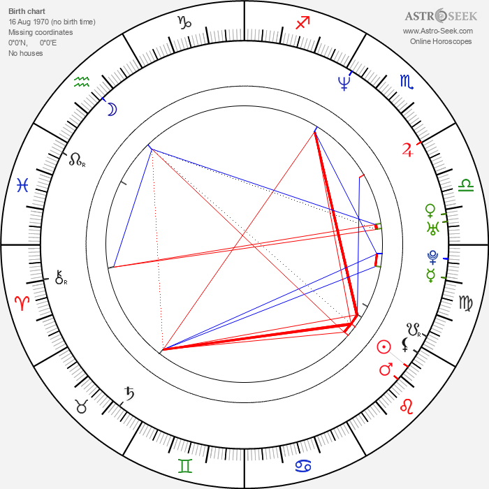 Honglei Sun - Astrology Natal Birth Chart