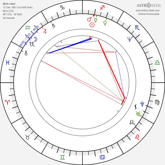 Honza Hlaváček - Astrology Natal Birth Chart
