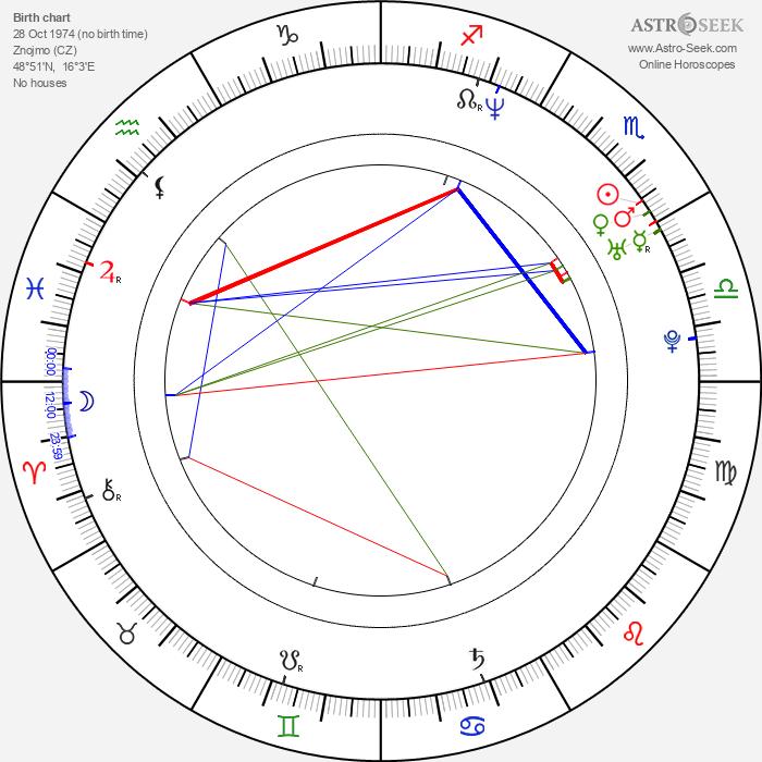 Honza Jeřábek - Astrology Natal Birth Chart