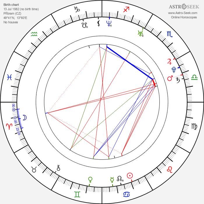 Honza Roušar - Astrology Natal Birth Chart