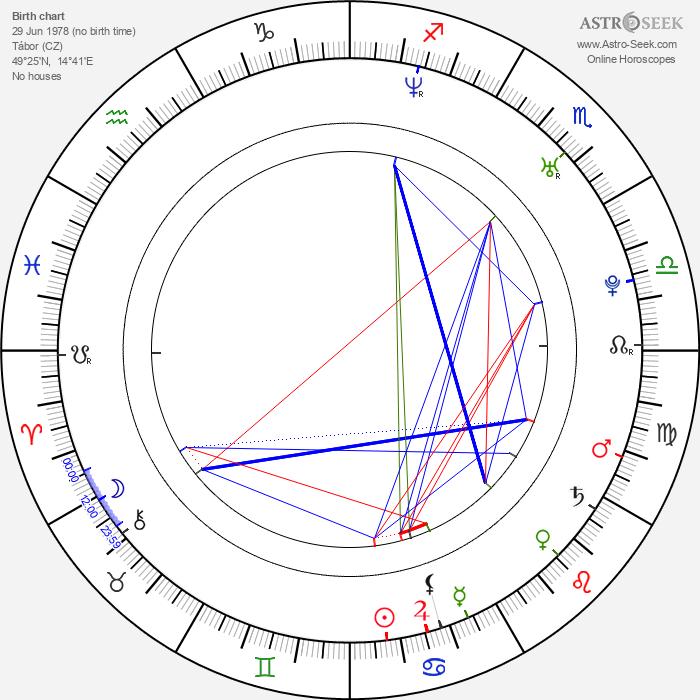 Honza Toužimský - Astrology Natal Birth Chart