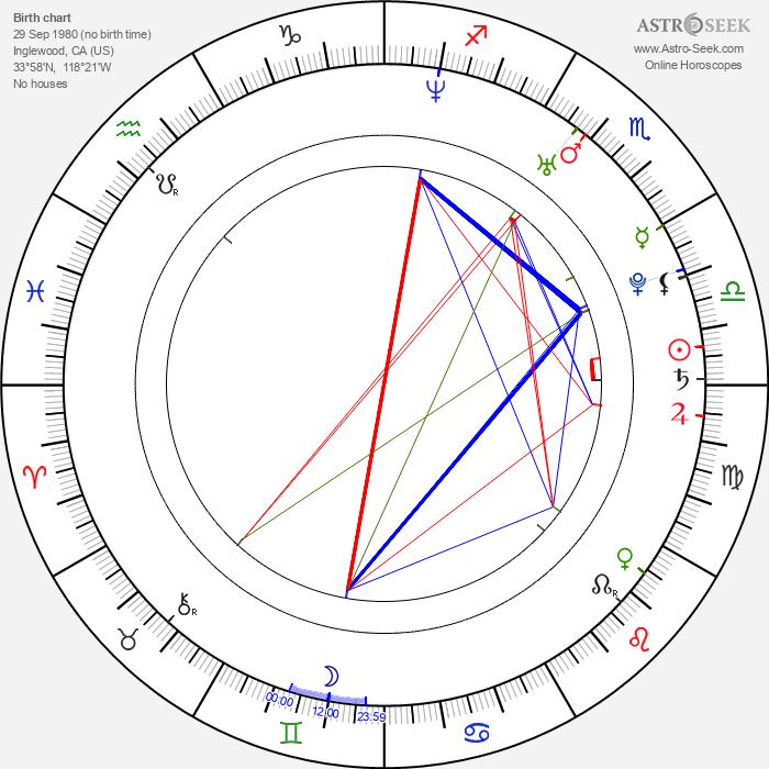 Hooks - Astrology Natal Birth Chart