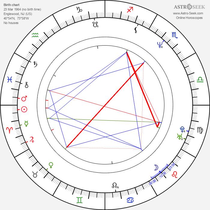 Hope Davis - Astrology Natal Birth Chart