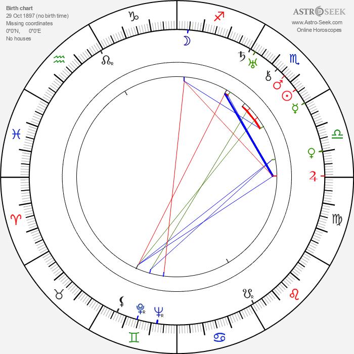 Hope Emerson - Astrology Natal Birth Chart