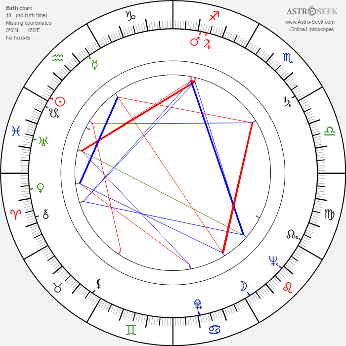 Hope Garber - Astrology Natal Birth Chart