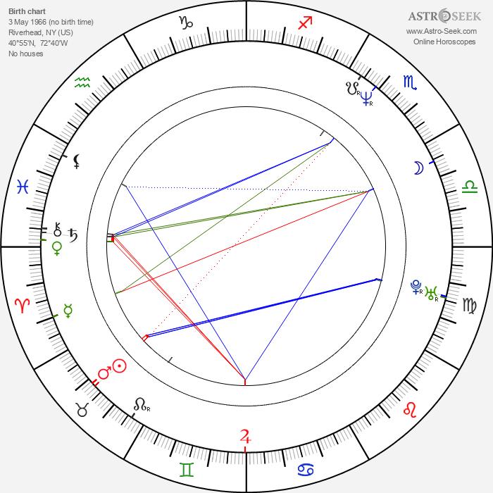 Hope Marie Carlton - Astrology Natal Birth Chart