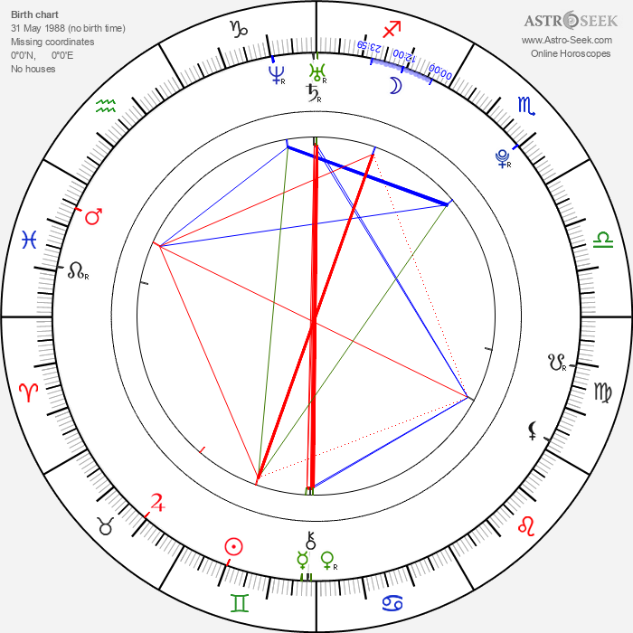 Hope Partlow - Astrology Natal Birth Chart