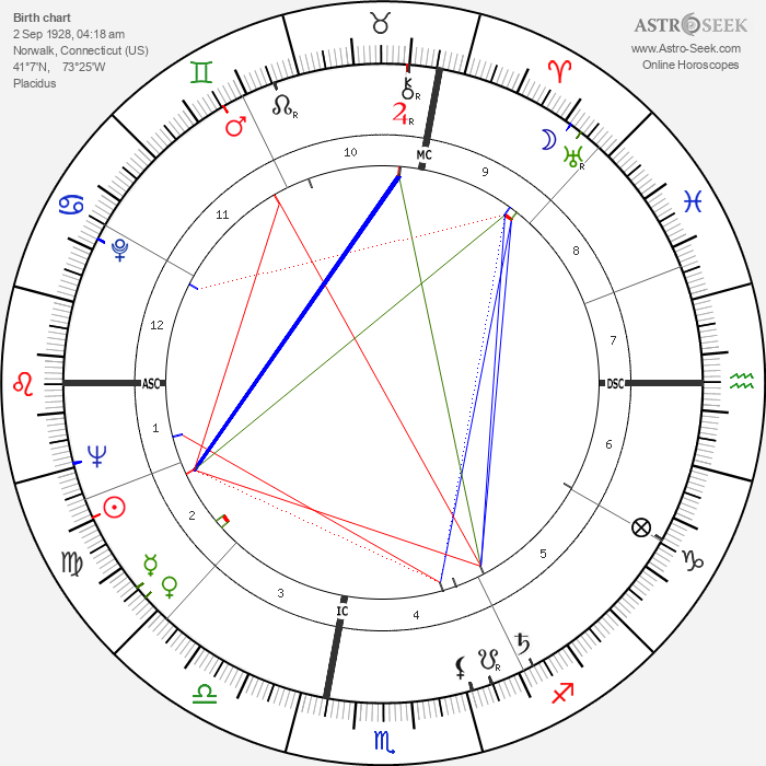Horace Silver - Astrology Natal Birth Chart