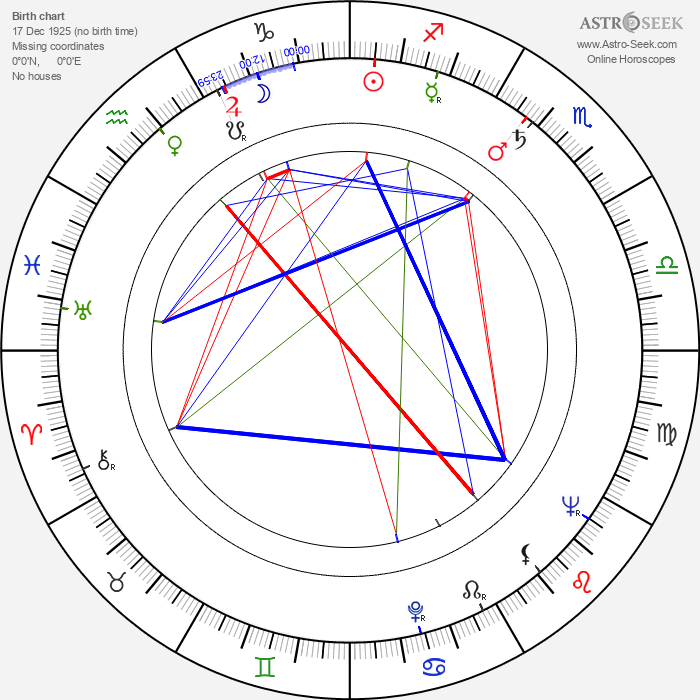 Horea Popescu - Astrology Natal Birth Chart