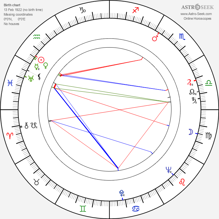 Horia Caciulescu - Astrology Natal Birth Chart
