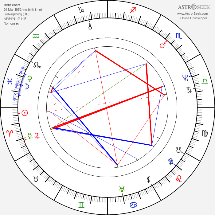 Horst Krebs - Astrology Natal Birth Chart