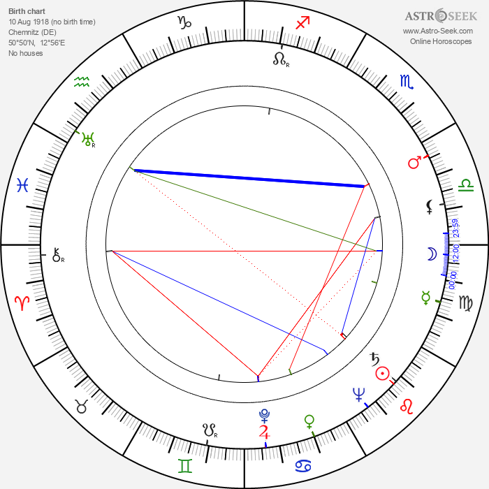Horst Lommatzsch - Astrology Natal Birth Chart