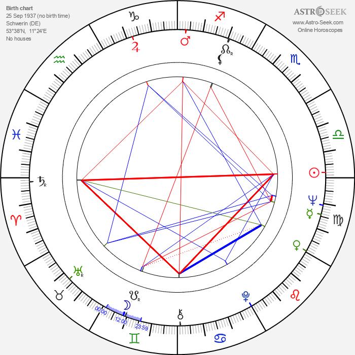 Horst Rehberg - Astrology Natal Birth Chart