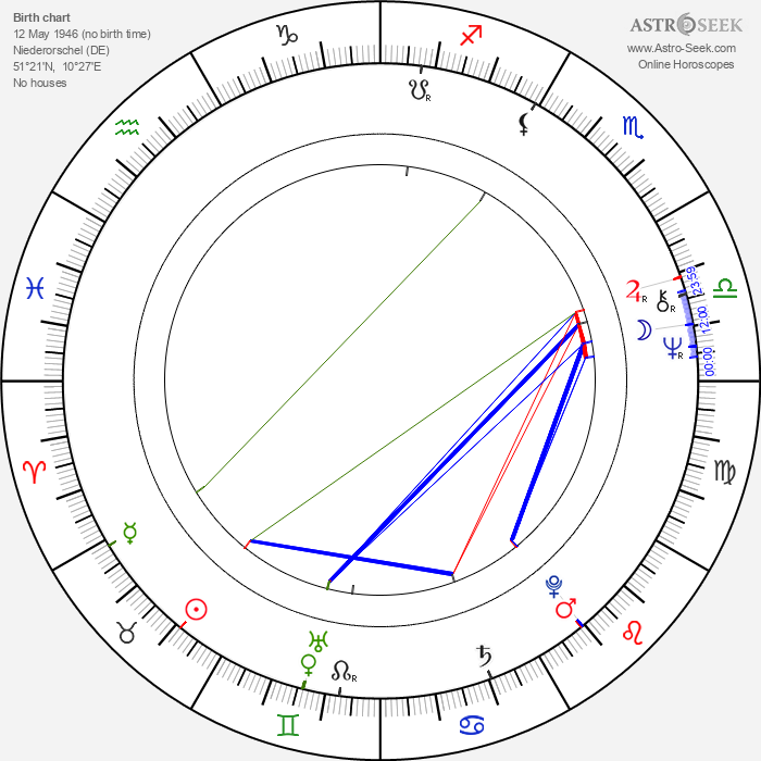 Horst Schnellhardt - Astrology Natal Birth Chart