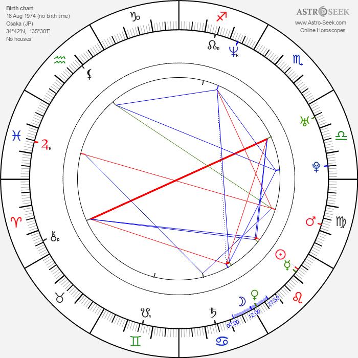 Hosachi Mori - Astrology Natal Birth Chart