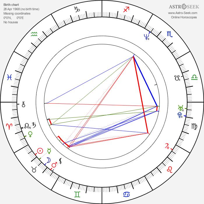 Howard Donald - Astrology Natal Birth Chart