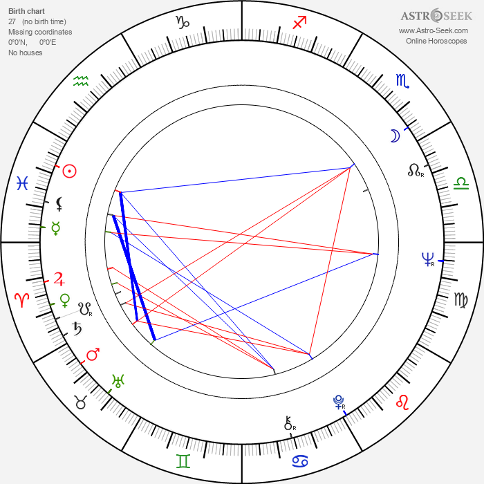 Howard Hesseman - Astrology Natal Birth Chart