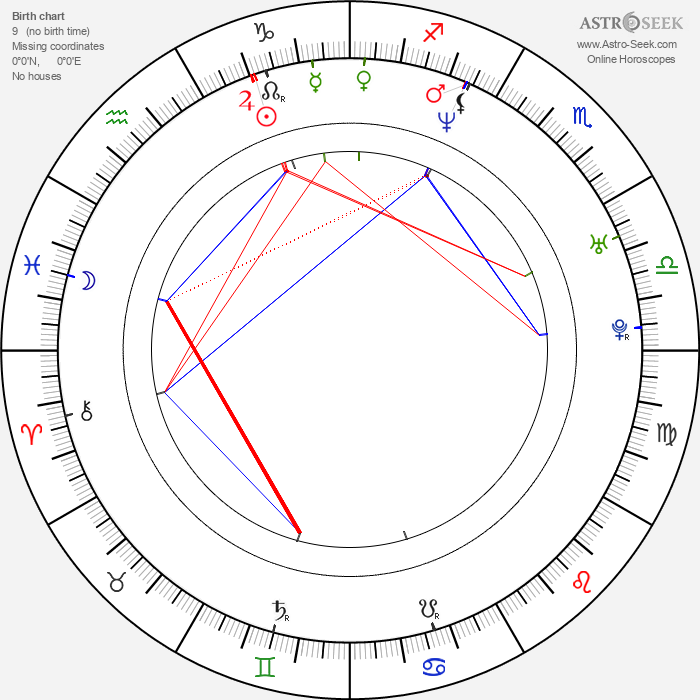 Howard J. Ford - Astrology Natal Birth Chart