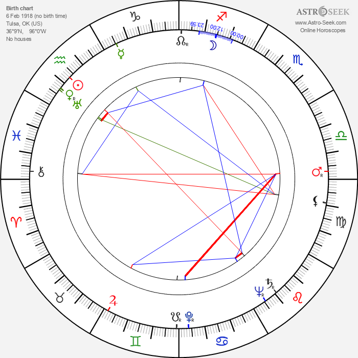 Howard McGhee - Astrology Natal Birth Chart