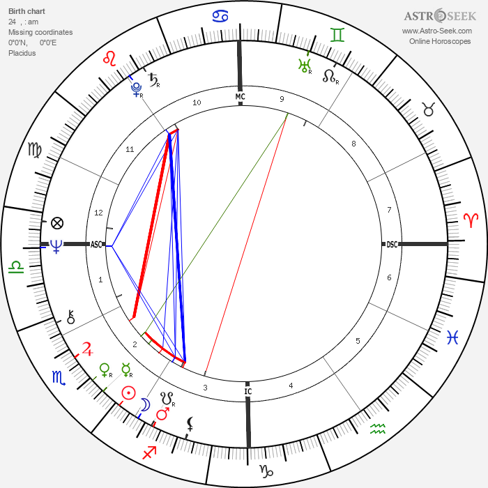 Howard Sheldon - Astrology Natal Birth Chart