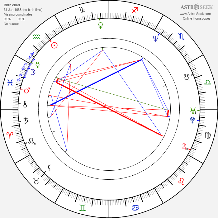 Howie Johnson - Astrology Natal Birth Chart