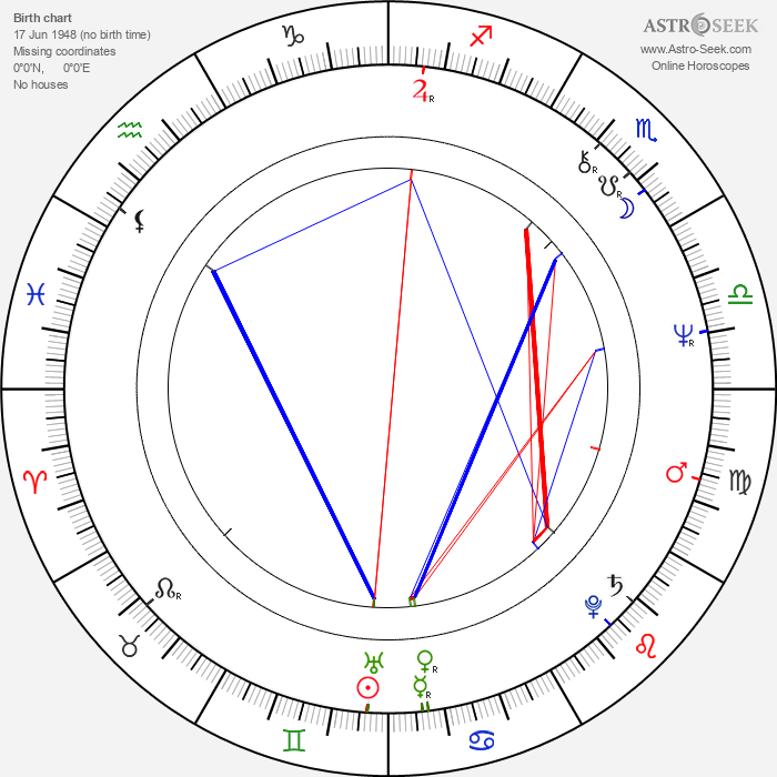 Hrafn Gunnlaugsson - Astrology Natal Birth Chart