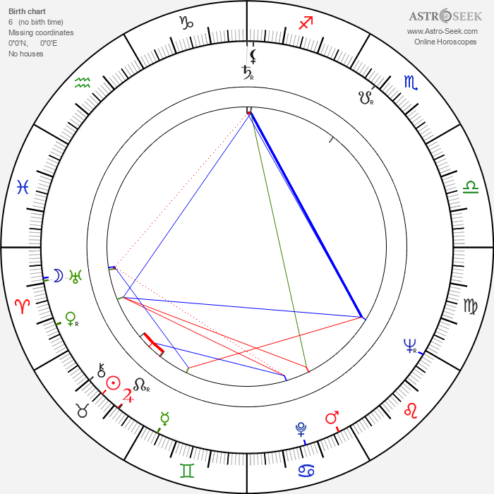 Hristo Kovachev - Astrology Natal Birth Chart