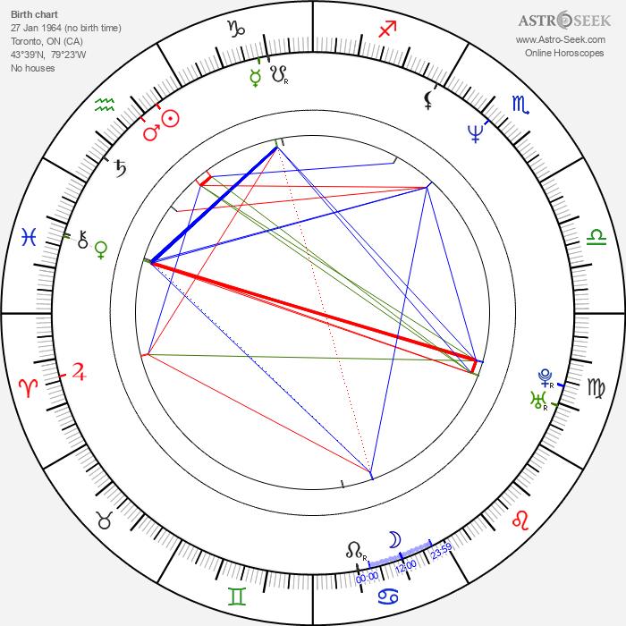 Hrothgar Mathews - Astrology Natal Birth Chart