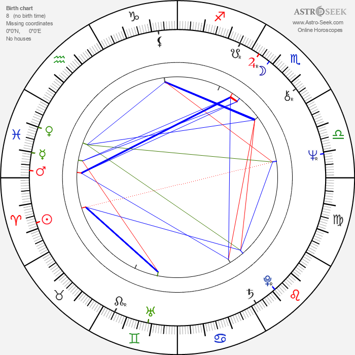 Hsiao-hsien Hou - Astrology Natal Birth Chart