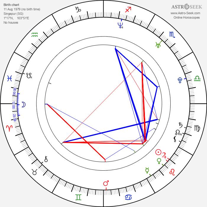 Huang Yida - Astrology Natal Birth Chart