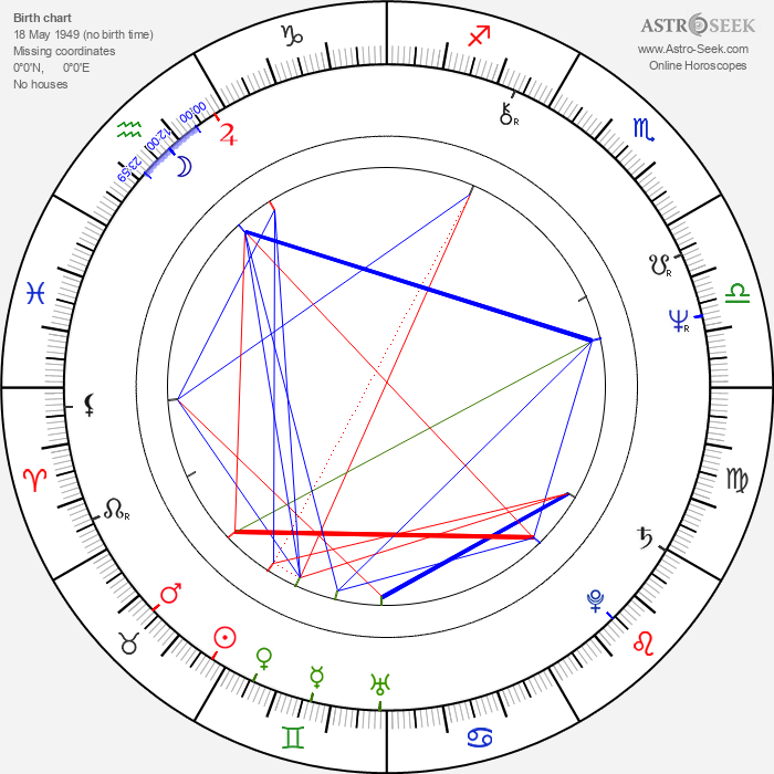 Hubert Saint-Macary - Astrology Natal Birth Chart