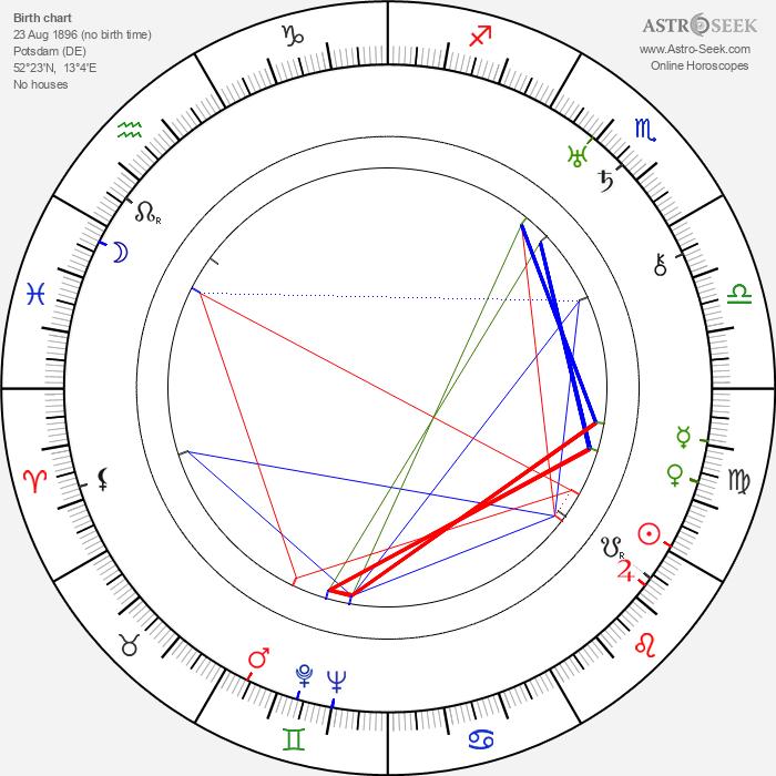 Hubert von Meyerinck - Astrology Natal Birth Chart