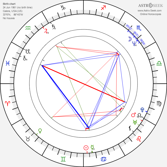 Hud Stricklin - Astrology Natal Birth Chart