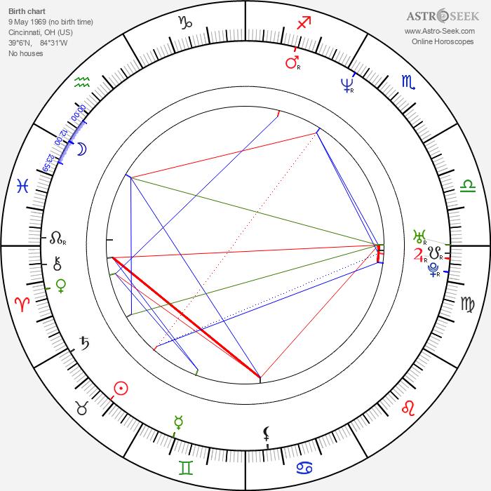Hudson Leick - Astrology Natal Birth Chart