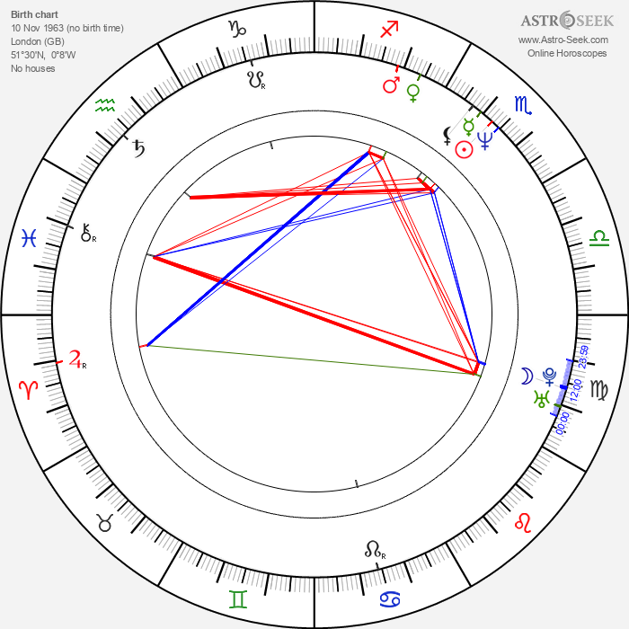 Hugh Bonneville - Astrology Natal Birth Chart
