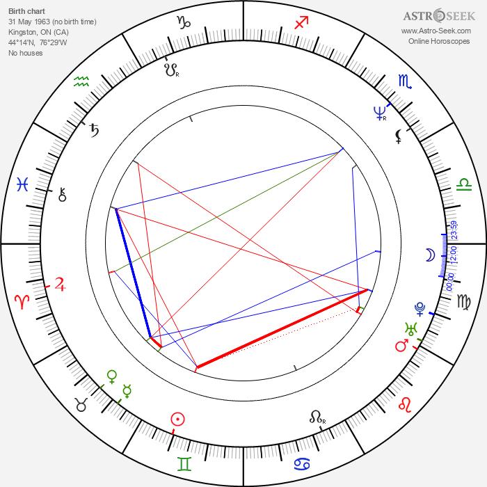 Hugh Dillon - Astrology Natal Birth Chart
