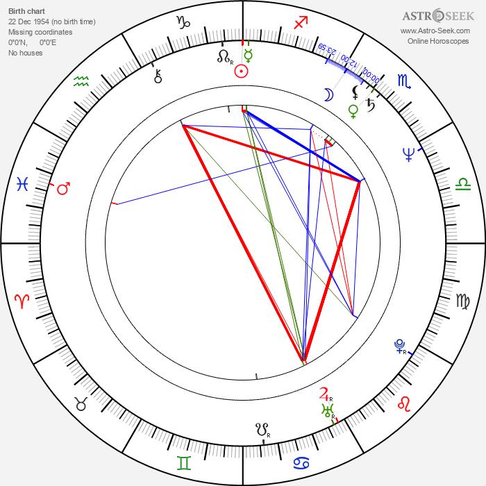 Hugh Quarshie - Astrology Natal Birth Chart