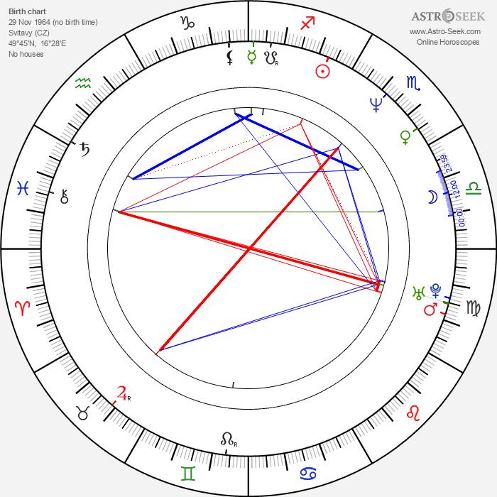 Hugo Habrman - Astrology Natal Birth Chart