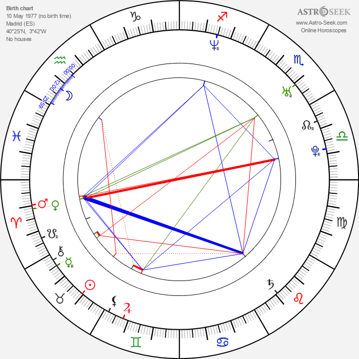 Hugo Silva - Astrology Natal Birth Chart