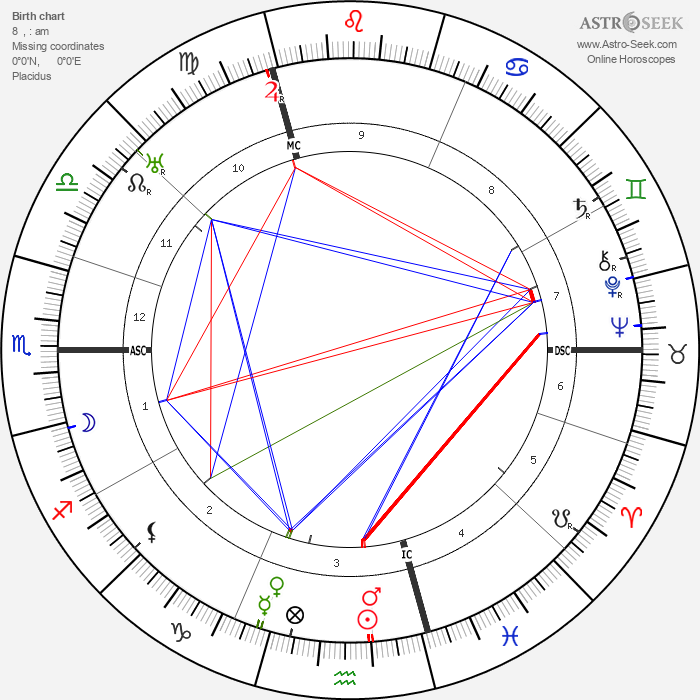 Hugo Sperrle - Astrology Natal Birth Chart