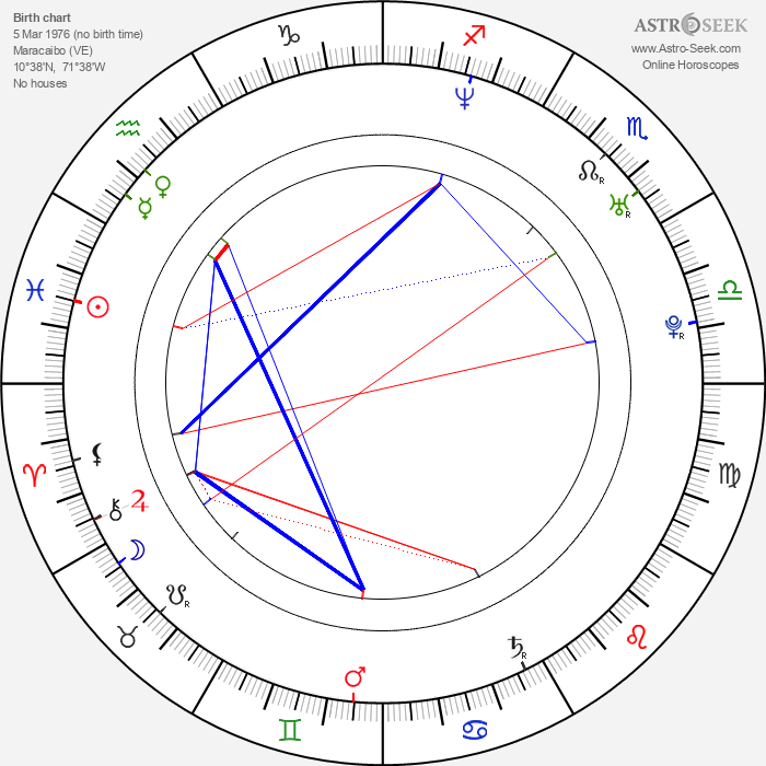 Hugo Vásquez - Astrology Natal Birth Chart