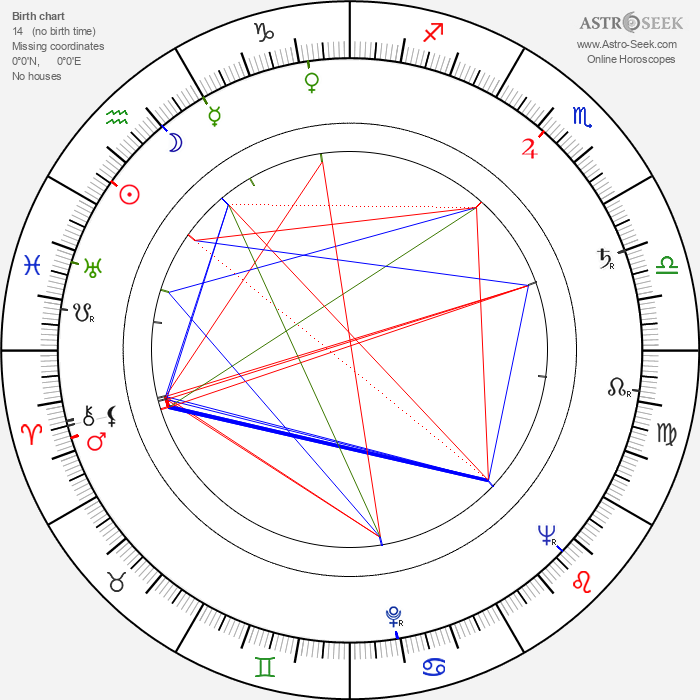 Hulki Saner - Astrology Natal Birth Chart