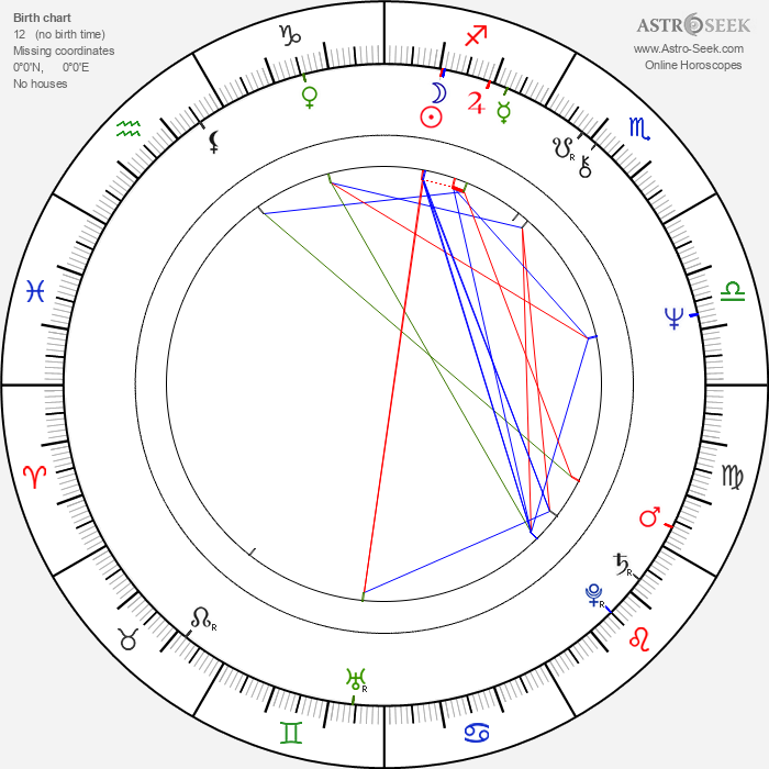 Hülya Koçyiğit - Astrology Natal Birth Chart