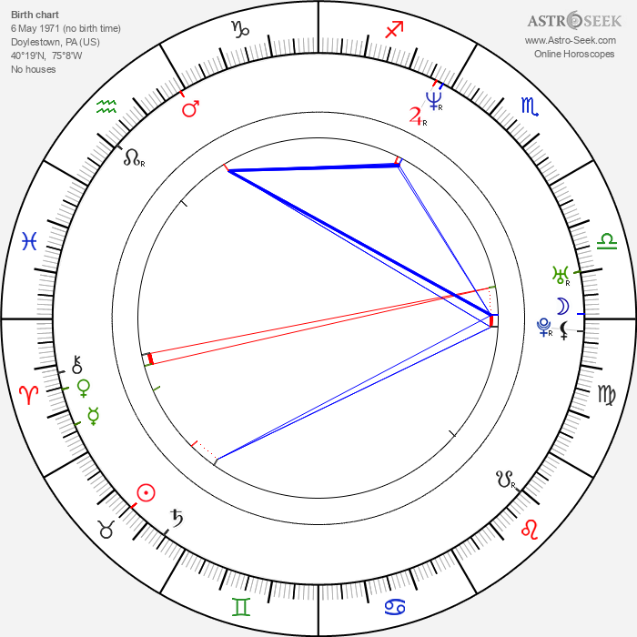 Hunter Bodine - Astrology Natal Birth Chart