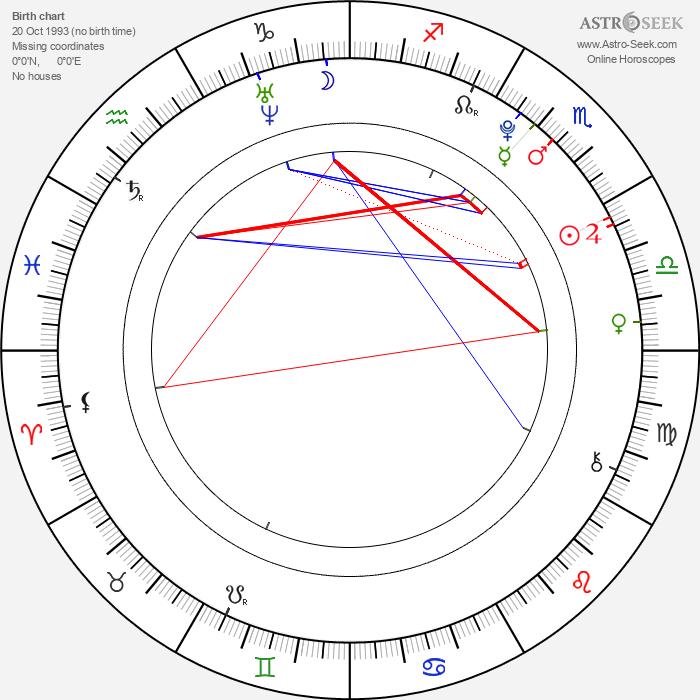 Hunter King - Astrology Natal Birth Chart